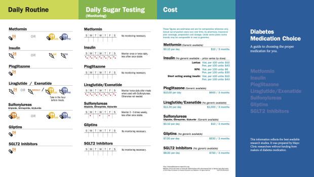 Diabetes-brochure