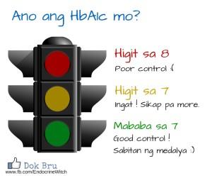 Ano ang HbA1c mo_